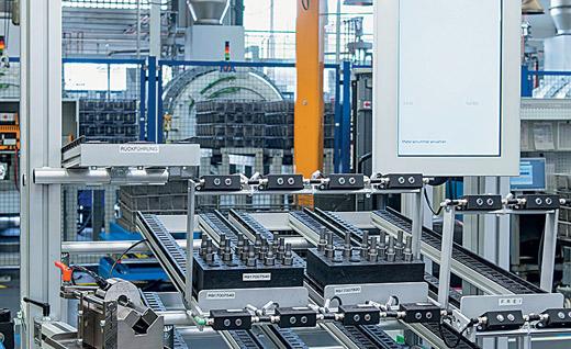 German Industry
